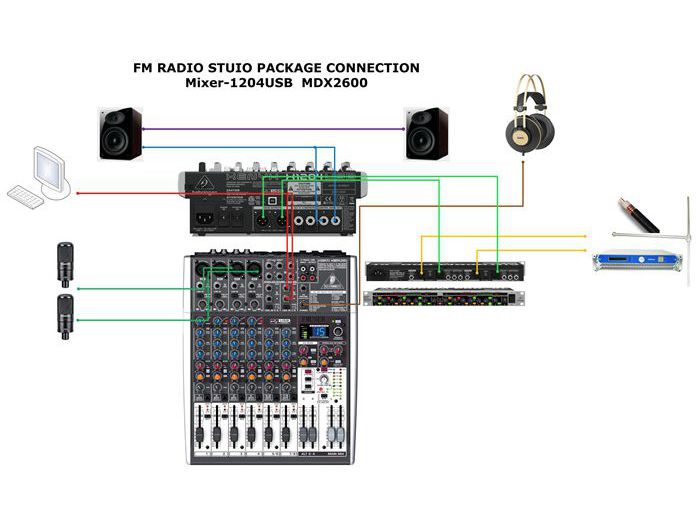 FMUSER Economic FM Radio Station Studio Package 350w FM transmitter 15-20 Kilometers