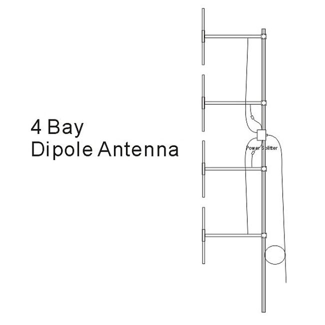 4 Bay FMUSER DP100 1/2 Wave FM Dipole Antenna with 4 way Power Spliter Feeder Cable